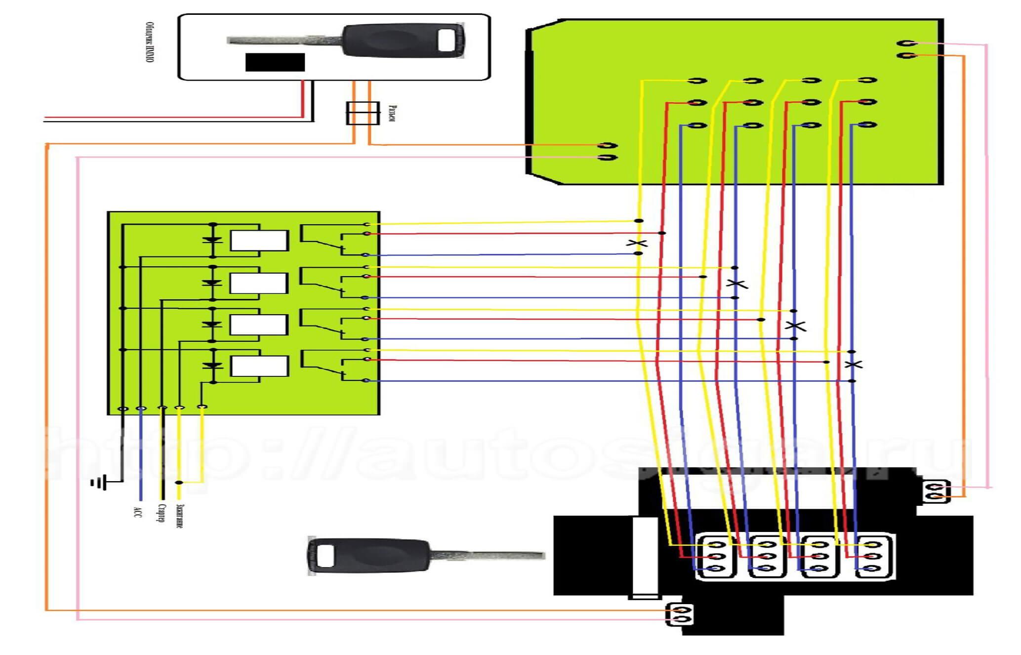 схема точек подключения проводов